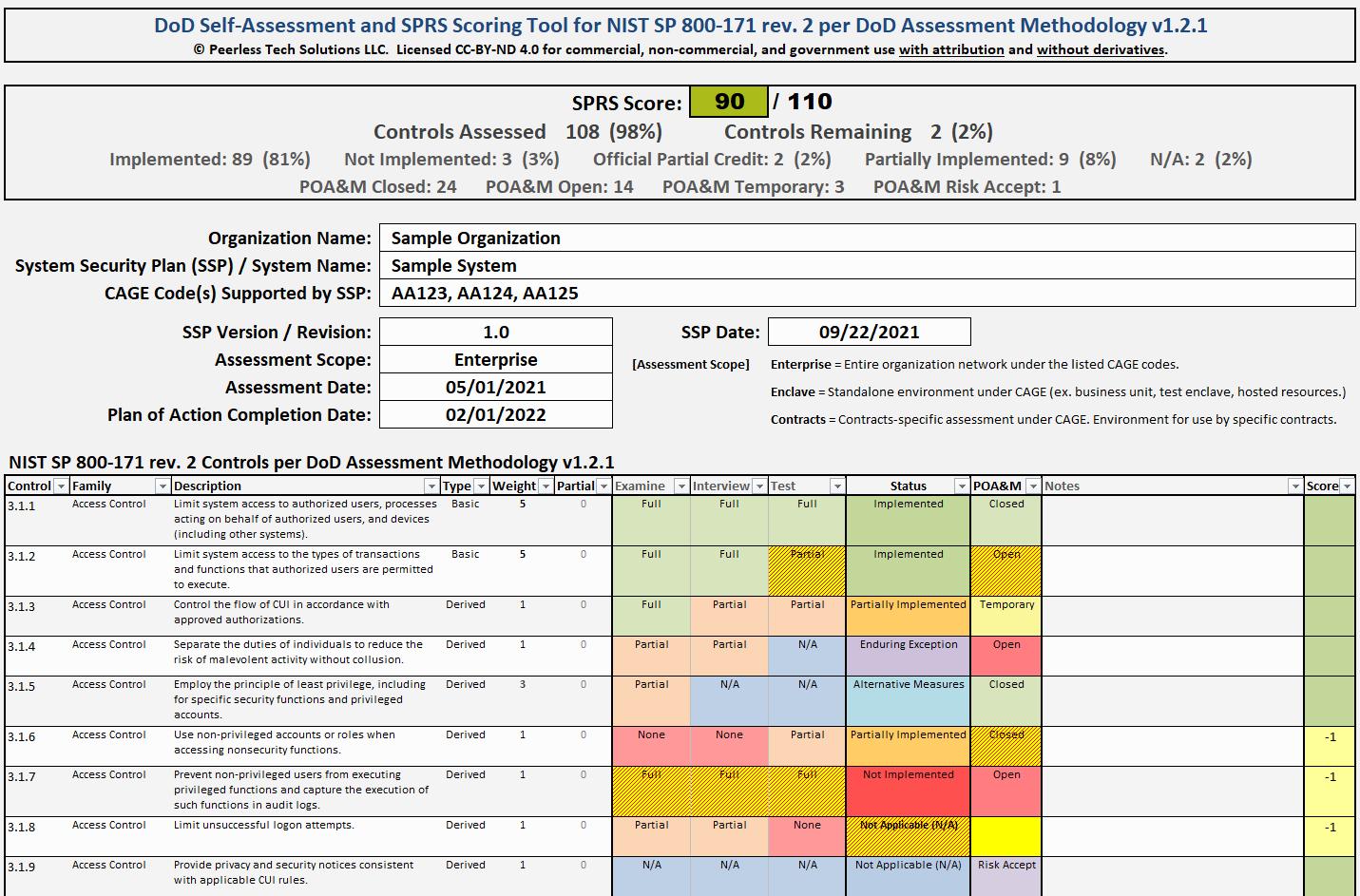 Peerless - DoD Self-Assessment and SPRS Score v1.2.1d_SAMPLE_20210922-2